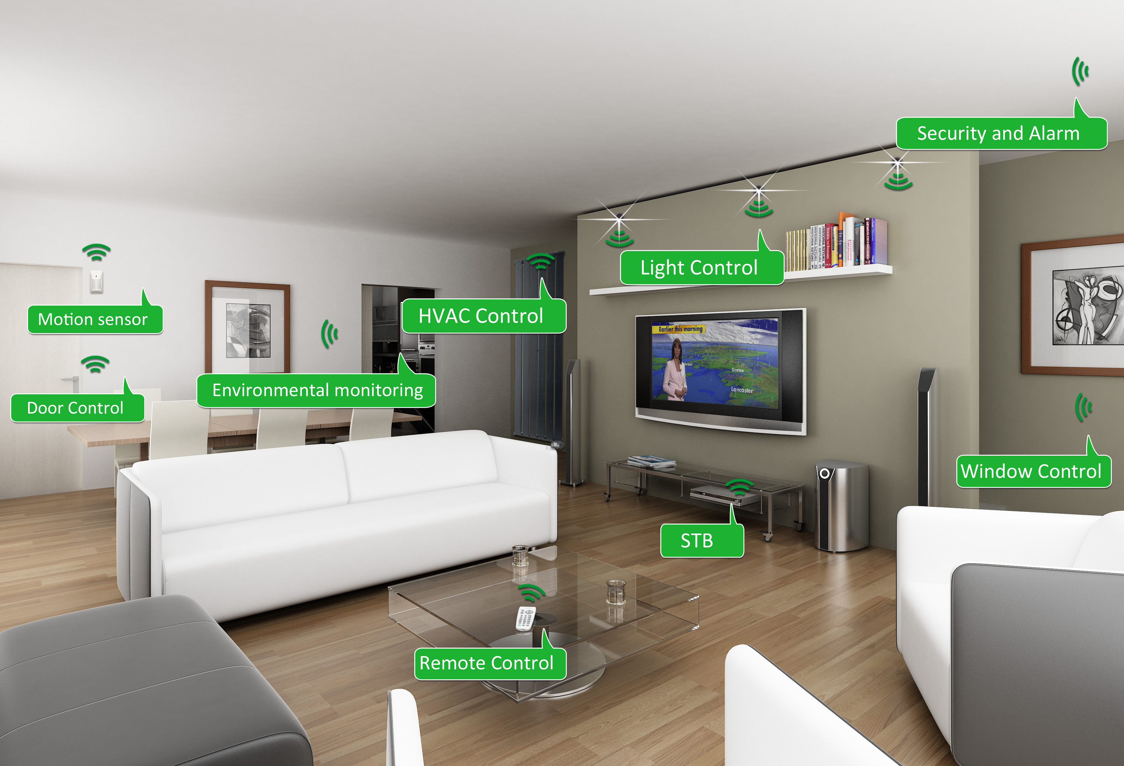 Home Automation Making Your Life Easier Hawkeye Security Structured Wiring Livingroomautomation